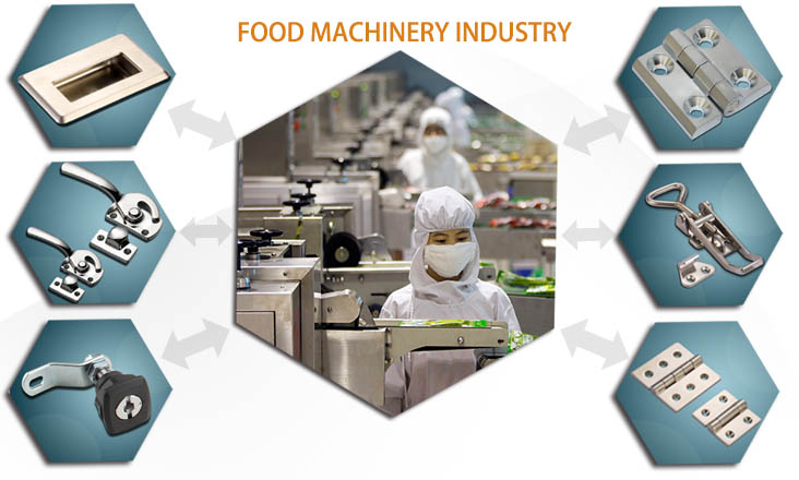Food Machinery Industry